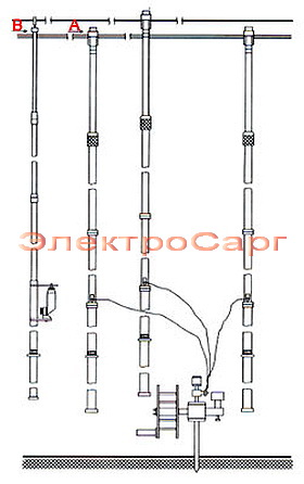 комплект штанг для заземлении воздушных линий,  КШЗ-10Н, КШЗ 10, КШЗ10, КШЗ10Н,КШЗ 10 Н, штанга заземляющая